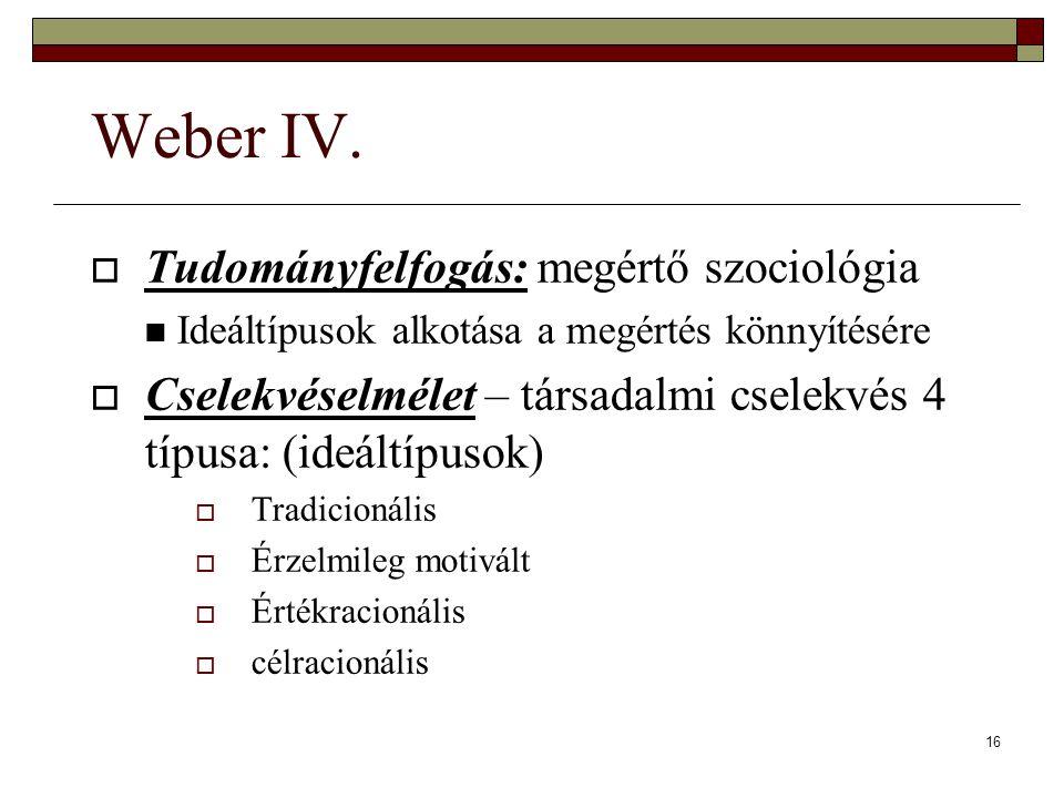 16 Weber IV.  Tudományfelfogás: megértő szociológia Ideáltípusok alkotása a megértés könnyítésére  Cselekvéselmélet – társadalmi cselekvés 4 típusa: