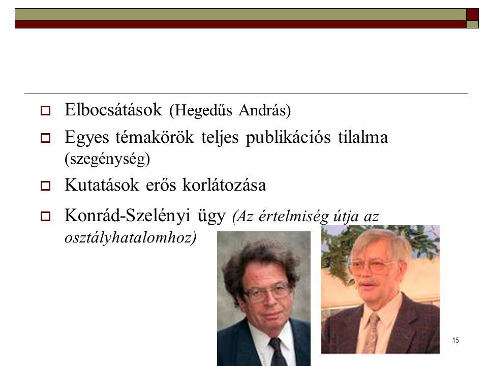 15  Elbocsátások (Hegedűs András)  Egyes témakörök teljes publikációs tilalma (szegénység)  Kutatások erős korlátozása  Konrád-Szelényi ügy (Az értelmiség útja az osztályhatalomhoz)