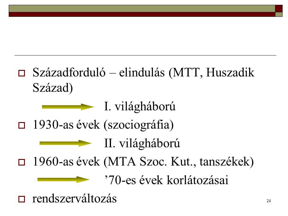 24  Századforduló – elindulás (MTT, Huszadik Század) I.