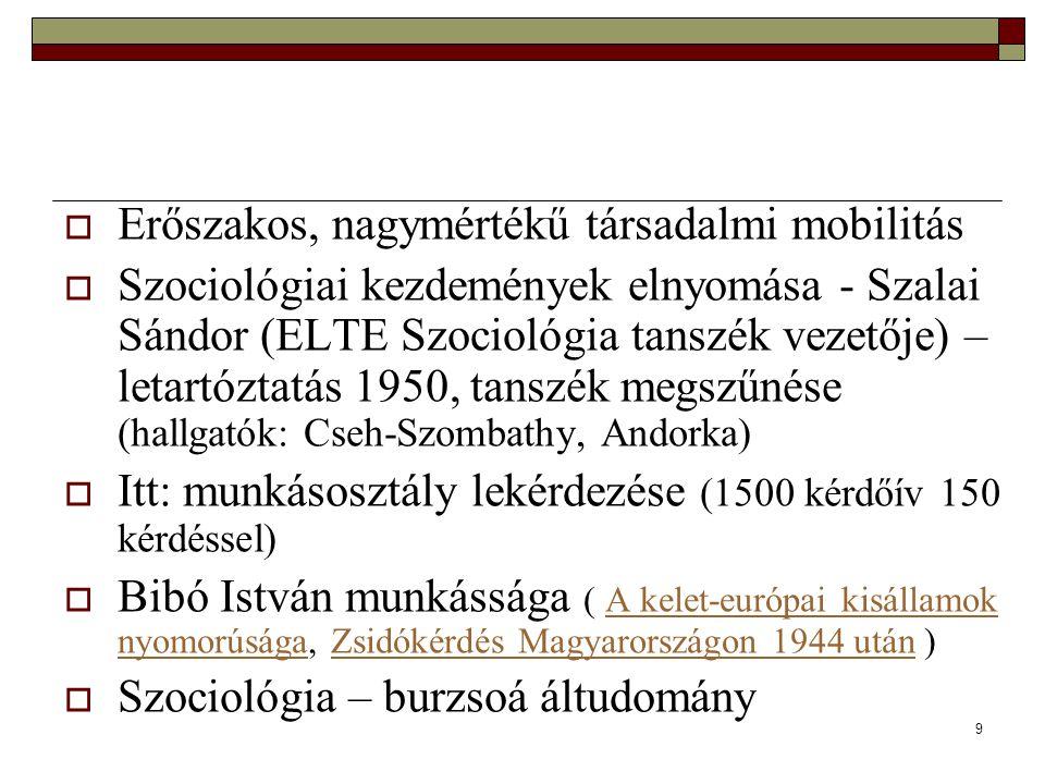 10 Bibó István (1911.- 1979.) jogász, politikus 1929-től a Szegedi Tudományegyetemen tanul, ahol 1933-ban államtudományi, 1934-ben jogtudományi diplomát szerez.