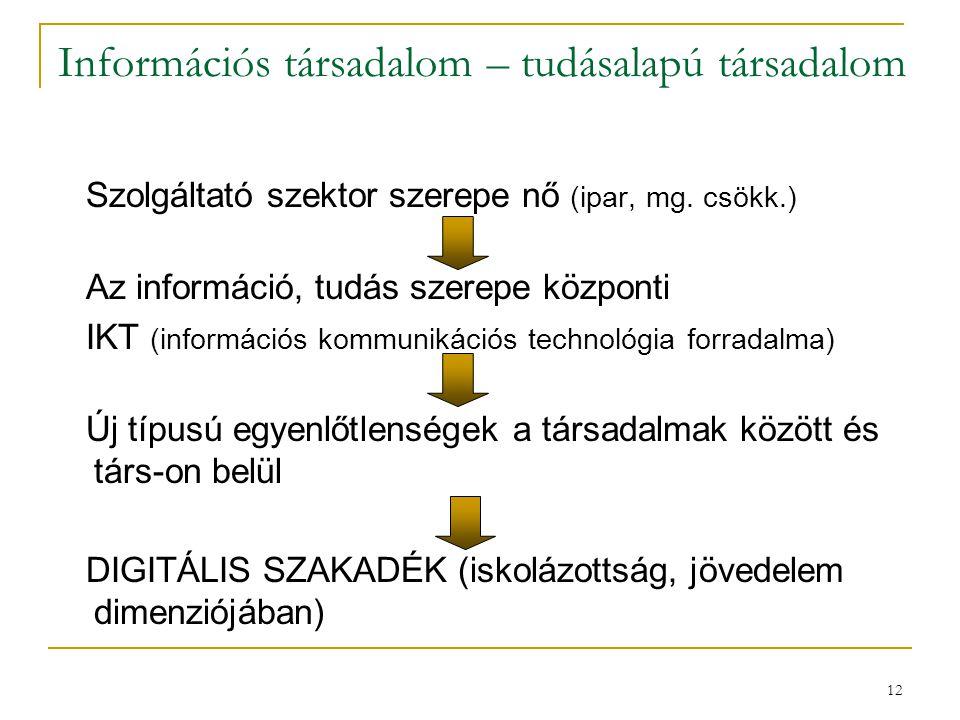 12 Információs társadalom – tudásalapú társadalom Szolgáltató szektor szerepe nő (ipar, mg.