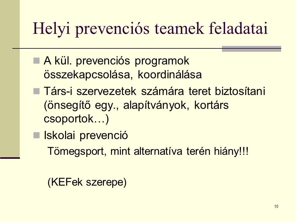 10 Helyi prevenciós teamek feladatai A kül. prevenciós programok összekapcsolása, koordinálása Társ-i szervezetek számára teret biztosítani (önsegítő
