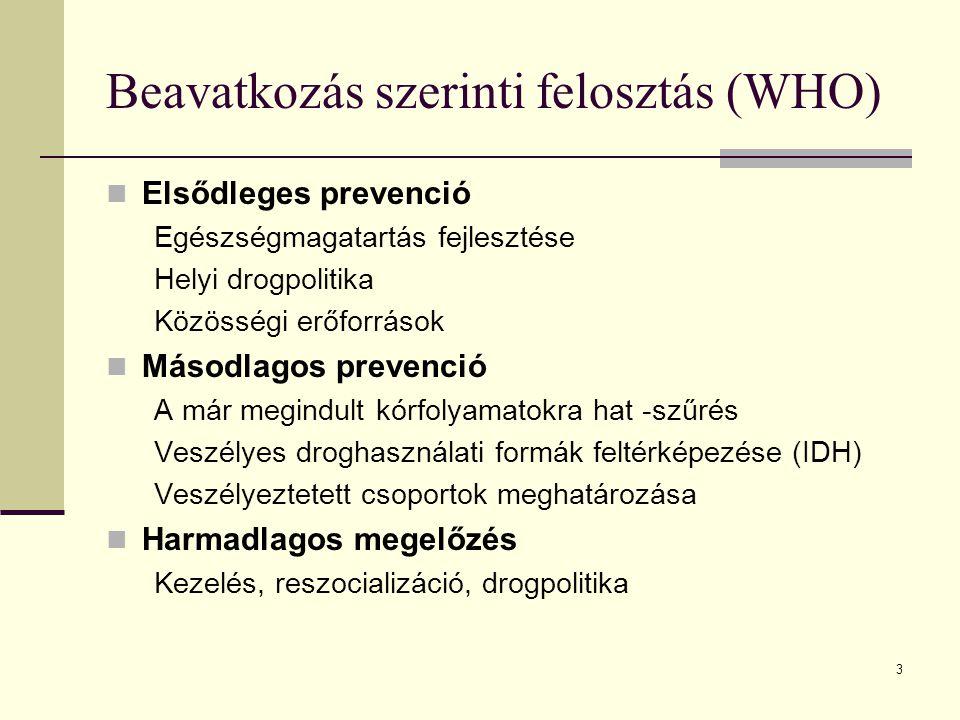 3 Beavatkozás szerinti felosztás (WHO) Elsődleges prevenció Egészségmagatartás fejlesztése Helyi drogpolitika Közösségi erőforrások Másodlagos prevenc