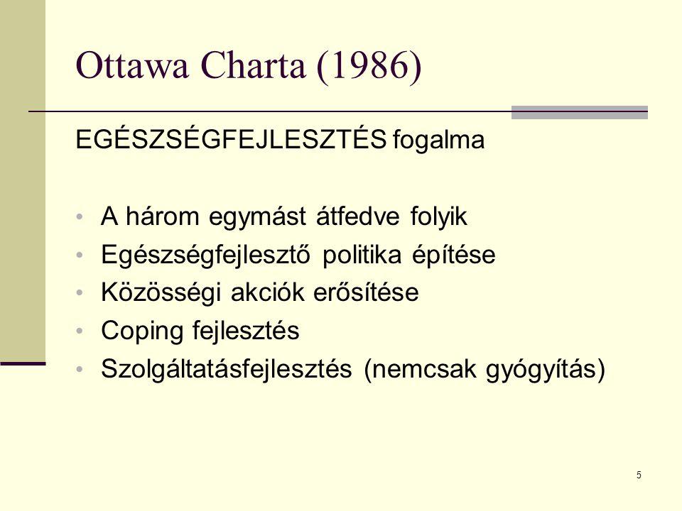 5 Ottawa Charta (1986) EGÉSZSÉGFEJLESZTÉS fogalma A három egymást átfedve folyik Egészségfejlesztő politika építése Közösségi akciók erősítése Coping