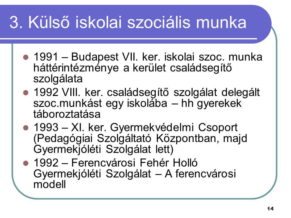 14 3. Külső iskolai szociális munka 1991 – Budapest VII. ker. iskolai szoc. munka háttérintézménye a kerület családsegítő szolgálata 1992 VIII. ker. c