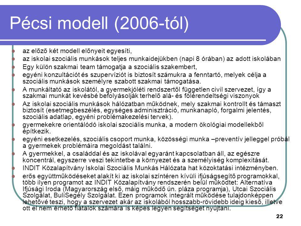22 Pécsi modell (2006-tól) az előző két modell előnyeit egyesíti, az iskolai szociális munkások teljes munkaidejükben (napi 8 órában) az adott iskolában Egy külön szakmai team támogatja a szociális szakembert, egyéni konzultációt és szupervíziót is biztosít számukra a fenntartó, melyek célja a szociális munkások személyre szabott szakmai támogatása.