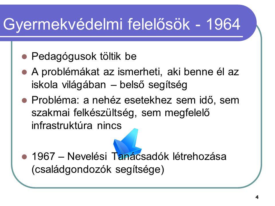 4 Gyermekvédelmi felelősök - 1964 Pedagógusok töltik be A problémákat az ismerheti, aki benne él az iskola világában – belső segítség Probléma: a nehéz esetekhez sem idő, sem szakmai felkészültség, sem megfelelő infrastruktúra nincs 1967 – Nevelési Tanácsadók létrehozása (családgondozók segítsége)