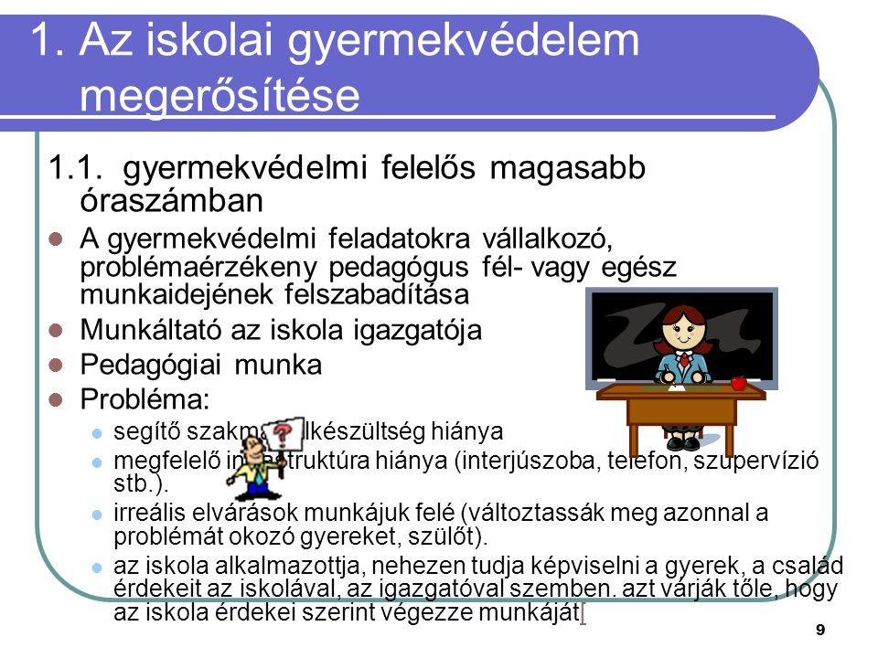 9 1. Az iskolai gyermekvédelem megerősítése 1.1. gyermekvédelmi felelős magasabb óraszámban A gyermekvédelmi feladatokra vállalkozó, problémaérzékeny
