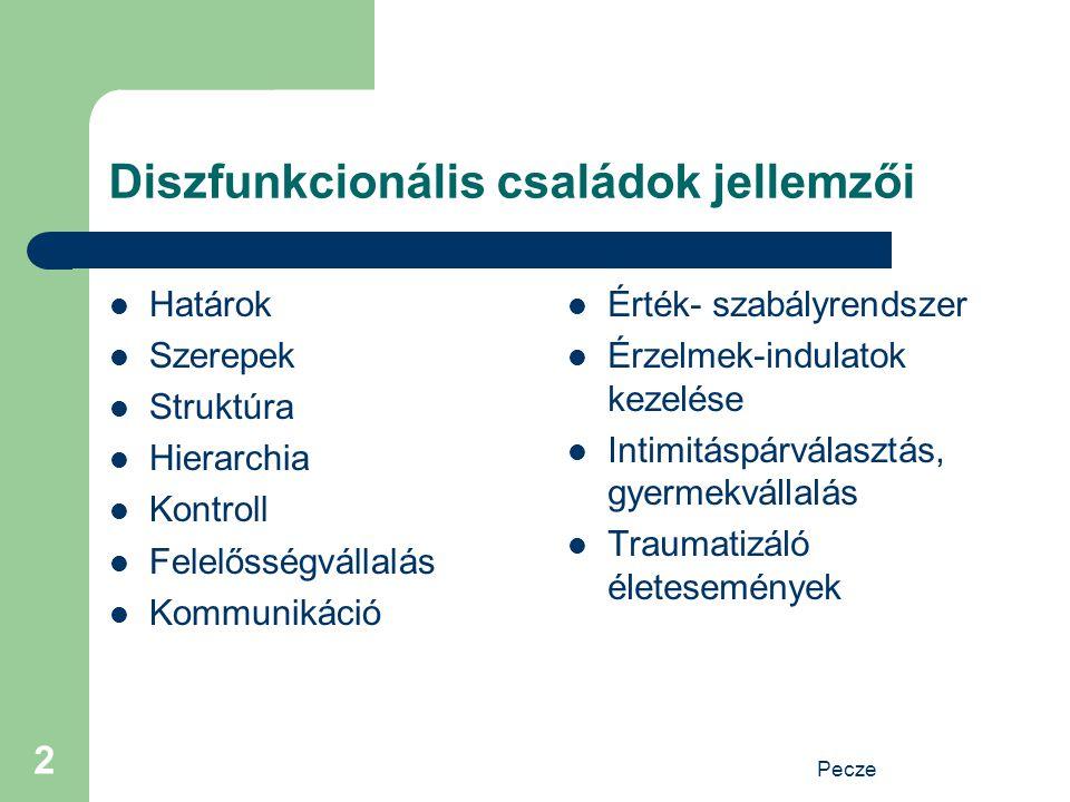 Pecze 2 Diszfunkcionális családok jellemzői Határok Szerepek Struktúra Hierarchia Kontroll Felelősségvállalás Kommunikáció Érték- szabályrendszer Érze