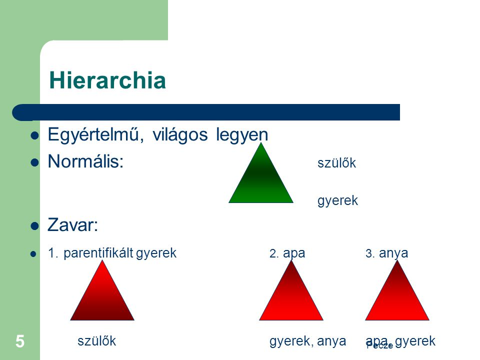 Pecze 5 Hierarchia Egyértelmű, világos legyen Normális: szülők gyerek Zavar: 1. parentifikált gyerek 2. apa 3. anya szülőkgyerek, anyaapa, gyerek