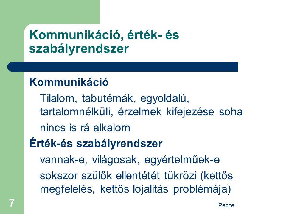 Pecze 7 Kommunikáció, érték- és szabályrendszer Kommunikáció Tilalom, tabutémák, egyoldalú, tartalomnélküli, érzelmek kifejezése soha nincs is rá alka