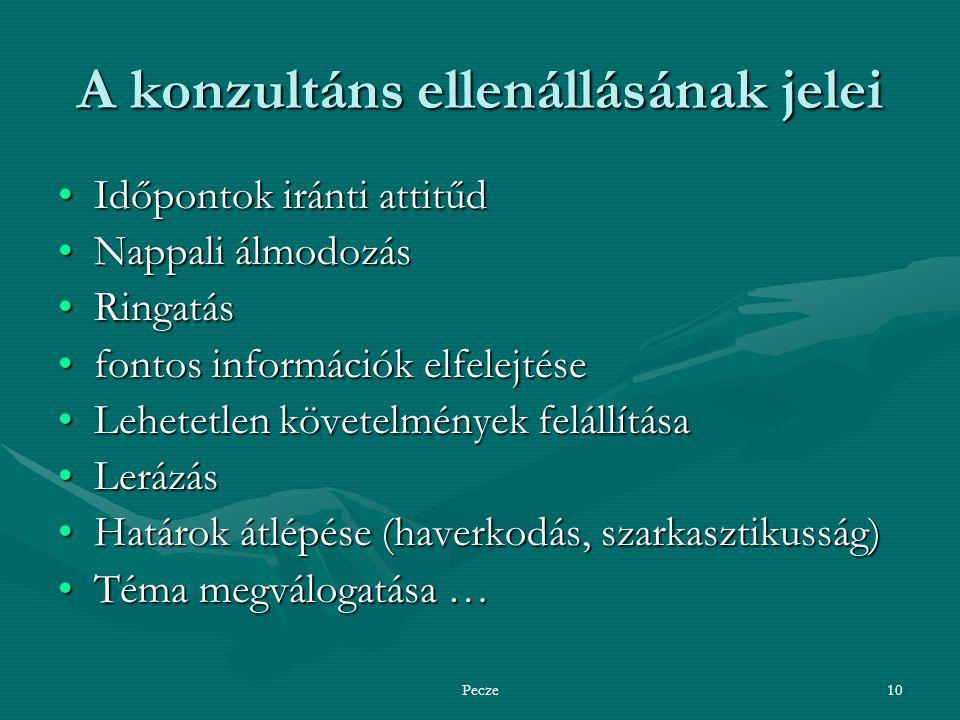 Pecze10 A konzultáns ellenállásának jelei Időpontok iránti attitűdIdőpontok iránti attitűd Nappali álmodozásNappali álmodozás RingatásRingatás fontos információk elfelejtésefontos információk elfelejtése Lehetetlen követelmények felállításaLehetetlen követelmények felállítása LerázásLerázás Határok átlépése (haverkodás, szarkasztikusság)Határok átlépése (haverkodás, szarkasztikusság) Téma megválogatása …Téma megválogatása …