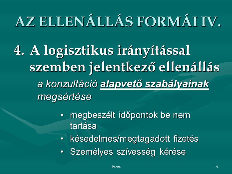 Pecze9 AZ ELLENÁLLÁS FORMÁI IV.