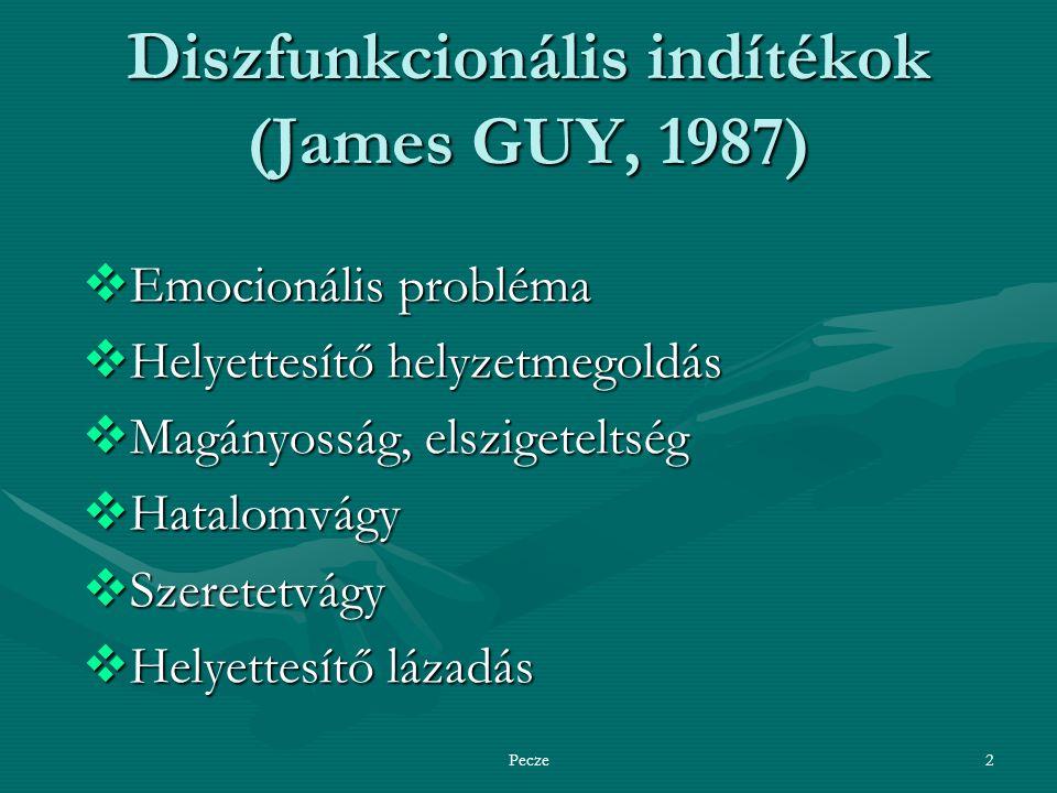 Pecze2 Diszfunkcionális indítékok (James GUY, 1987)  Emocionális probléma  Helyettesítő helyzetmegoldás  Magányosság, elszigeteltség  Hatalomvágy  Szeretetvágy  Helyettesítő lázadás