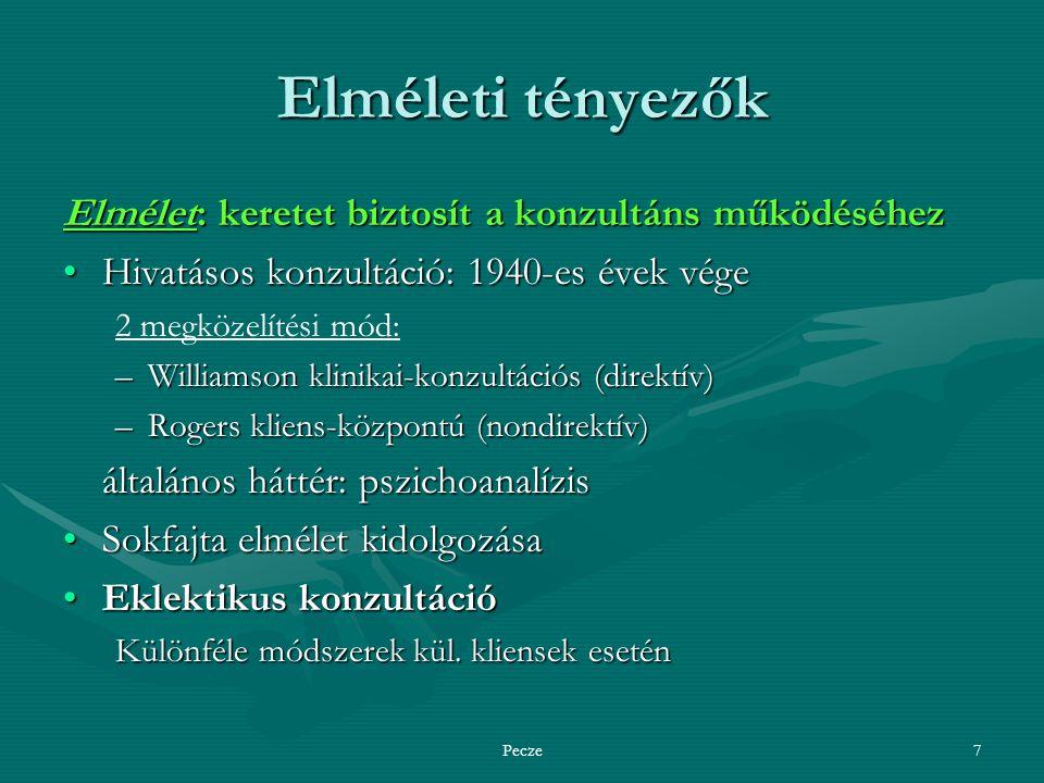 Pecze7 Elméleti tényezők Elmélet: keretet biztosít a konzultáns működéséhez Hivatásos konzultáció: 1940-es évek végeHivatásos konzultáció: 1940-es éve
