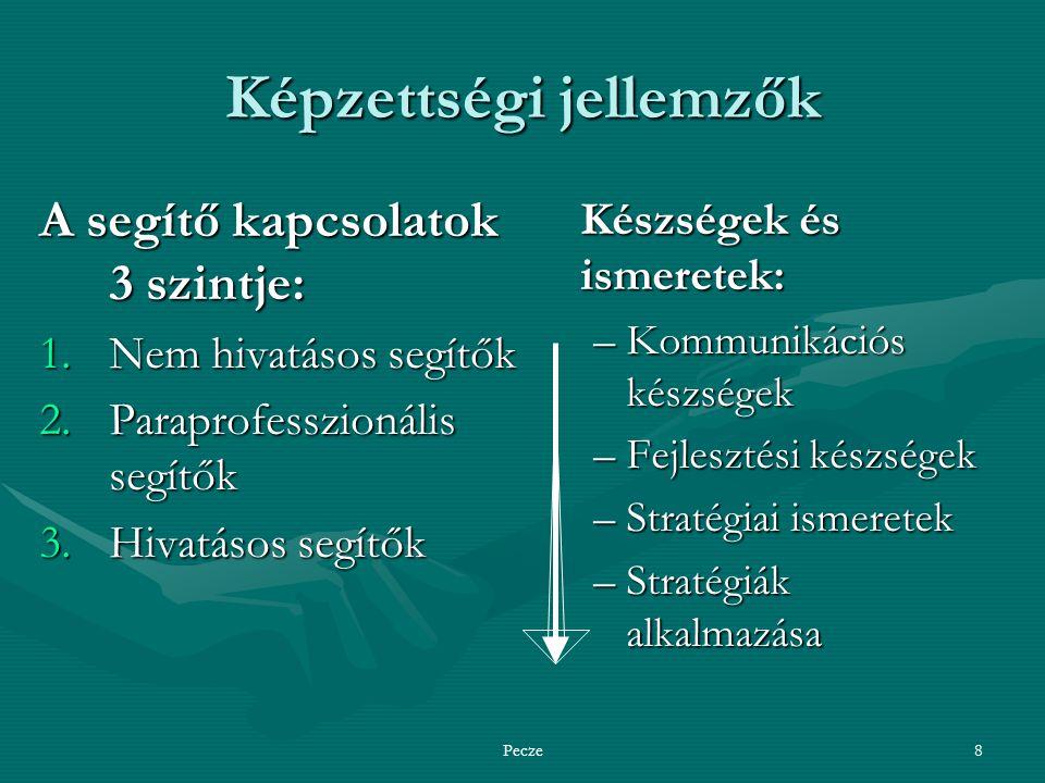 Pecze8 Képzettségi jellemzők A segítő kapcsolatok 3 szintje: 1.Nem hivatásos segítők 2.Paraprofesszionális segítők 3.Hivatásos segítők Készségek és ismeretek: –Kommunikációs készségek –Fejlesztési készségek –Stratégiai ismeretek –Stratégiák alkalmazása