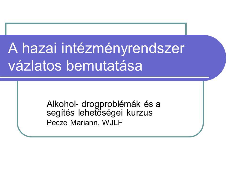 A hazai intézményrendszer vázlatos bemutatása Alkohol- drogproblémák és a segítés lehetőségei kurzus Pecze Mariann, WJLF