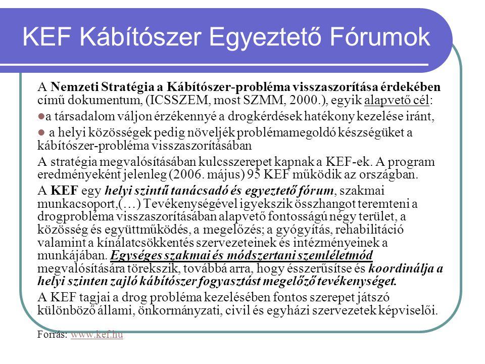 KEF Kábítószer Egyeztető Fórumok A Nemzeti Stratégia a Kábítószer-probléma visszaszorítása érdekében című dokumentum, (ICSSZEM, most SZMM, 2000.), egyik alapvető cél: a társadalom váljon érzékennyé a drogkérdések hatékony kezelése iránt, a helyi közösségek pedig növeljék problémamegoldó készségüket a kábítószer-probléma visszaszorításában A stratégia megvalósításában kulcsszerepet kapnak a KEF-ek.