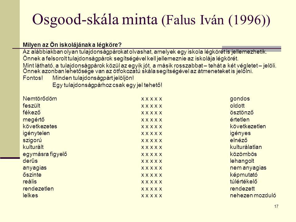17 Osgood-skála minta (Falus Iván (1996)) Milyen az Ön iskolájának a légköre? Az alábbiakban olyan tulajdonságpárokat olvashat, amelyek egy iskola lég