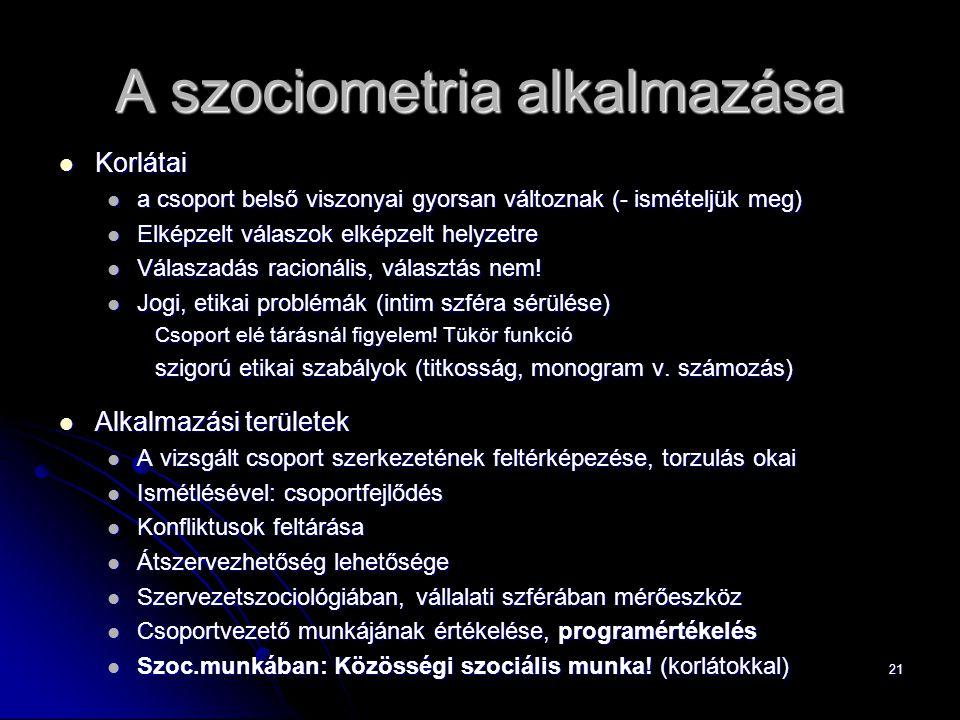 21 A szociometria alkalmazása Korlátai Korlátai a csoport belső viszonyai gyorsan változnak (- ismételjük meg) a csoport belső viszonyai gyorsan válto