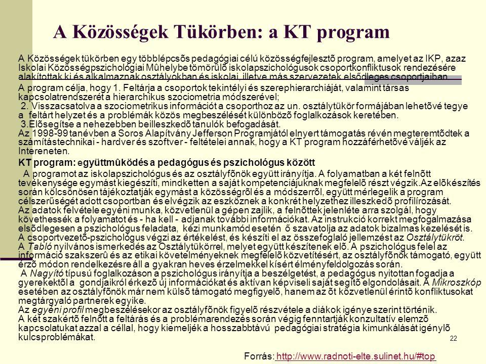 22 A Közösségek Tükörben: a KT program A Közösségek tükörben egy többlépcsõs pedagógiai célú közösségfejlesztõ program, amelyet az IKP, azaz Iskolai K