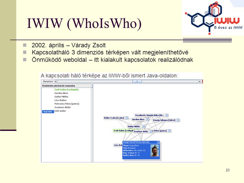23 IWIW (WhoIsWho) 2002. április – Várady Zsolt Kapcsolatháló 3 dimenziós térképen vált megjeleníthetővé Önműködő weboldal – itt kialakult kapcsolatok