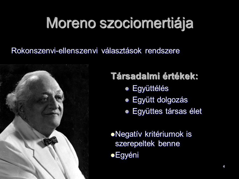 4 Moreno szociomertiája Társadalmi értékek: Együttélés Együttélés Együtt dolgozás Együtt dolgozás Együttes társas élet Együttes társas élet Negatív kr