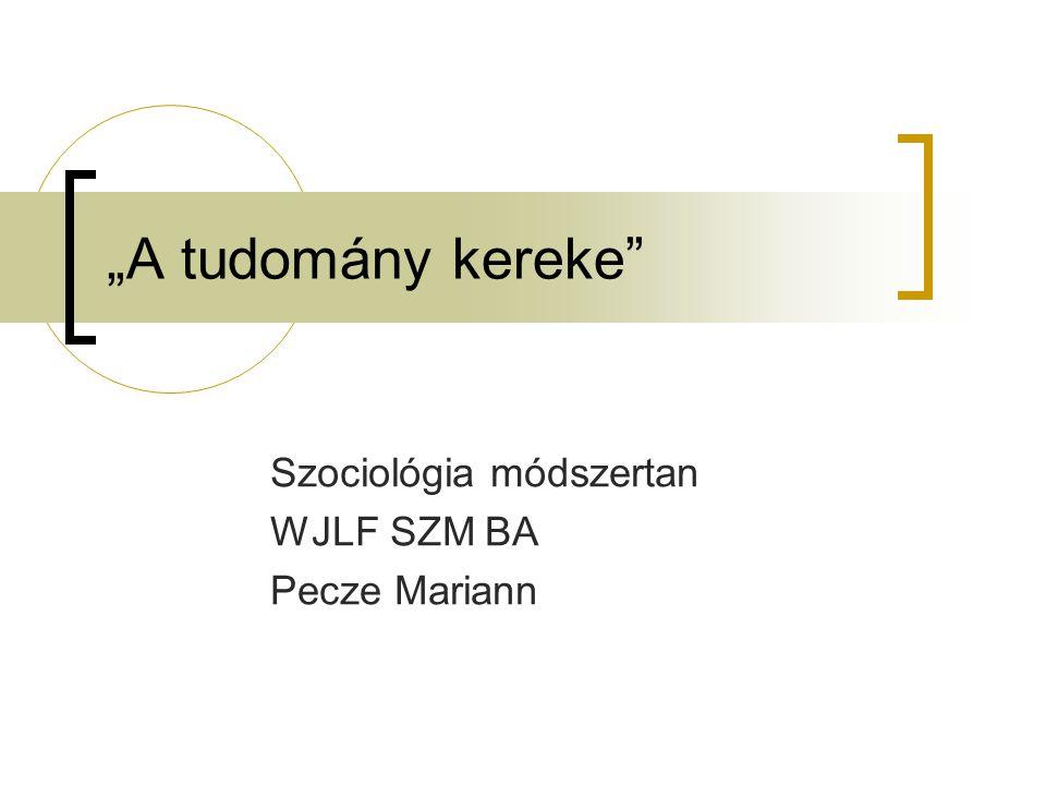 """""""A tudomány kereke"""" Szociológia módszertan WJLF SZM BA Pecze Mariann"""