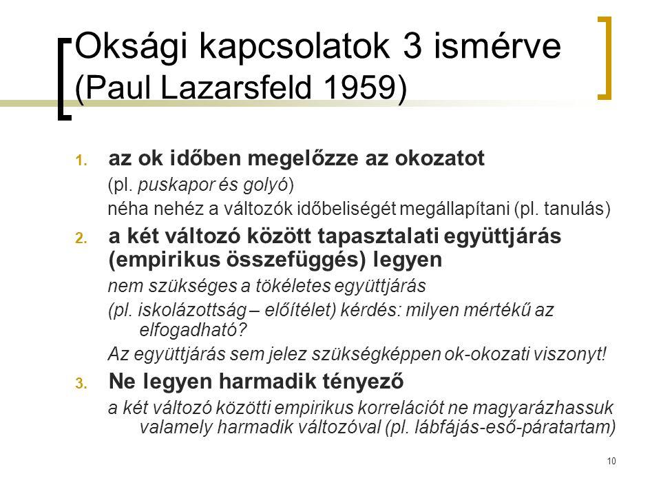 10 Oksági kapcsolatok 3 ismérve (Paul Lazarsfeld 1959) 1. az ok időben megelőzze az okozatot (pl. puskapor és golyó) néha nehéz a változók időbeliségé