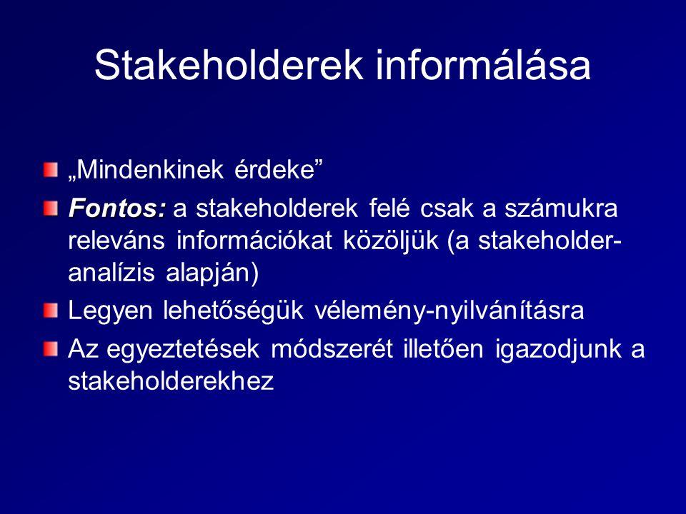 """Stakeholderek informálása """"Mindenkinek érdeke Fontos: Fontos: a stakeholderek felé csak a számukra releváns információkat közöljük (a stakeholder- analízis alapján) Legyen lehetőségük vélemény-nyilvánításra Az egyeztetések módszerét illetően igazodjunk a stakeholderekhez"""