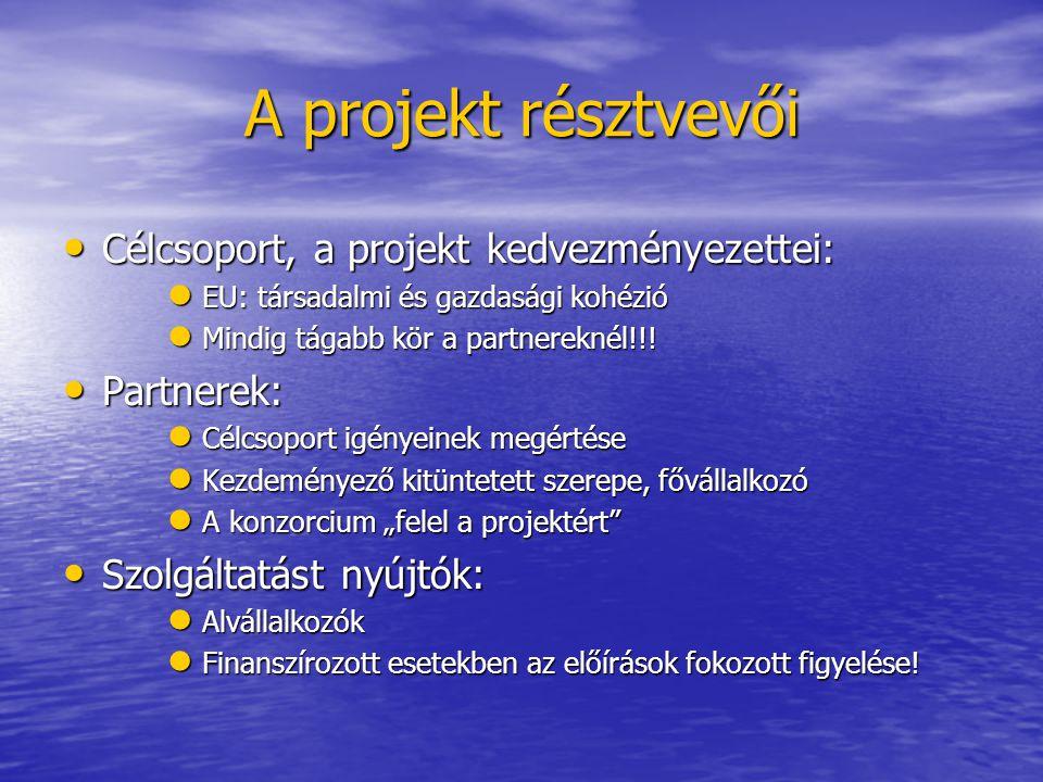 A projekt résztvevői Célcsoport, a projekt kedvezményezettei: Célcsoport, a projekt kedvezményezettei: l EU: társadalmi és gazdasági kohézió l Mindig tágabb kör a partnereknél!!.