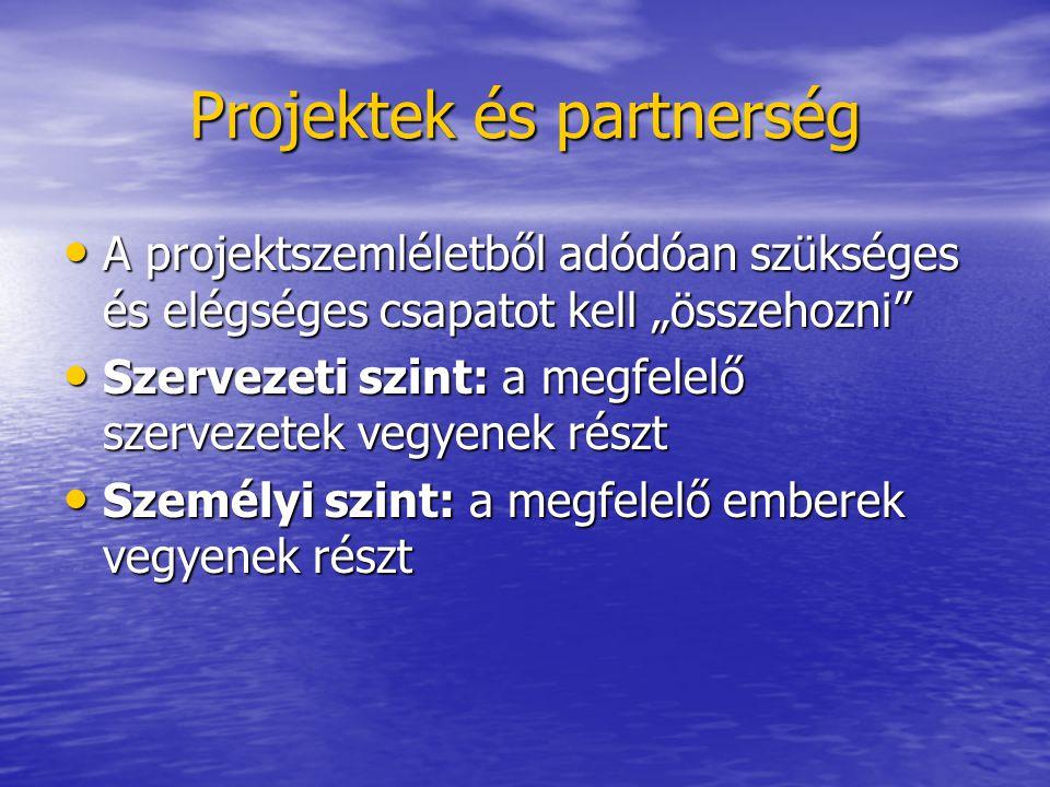 """Projektek és partnerség A projektszemléletből adódóan szükséges és elégséges csapatot kell """"összehozni A projektszemléletből adódóan szükséges és elégséges csapatot kell """"összehozni Szervezeti szint: a megfelelő szervezetek vegyenek részt Szervezeti szint: a megfelelő szervezetek vegyenek részt Személyi szint: a megfelelő emberek vegyenek részt Személyi szint: a megfelelő emberek vegyenek részt"""