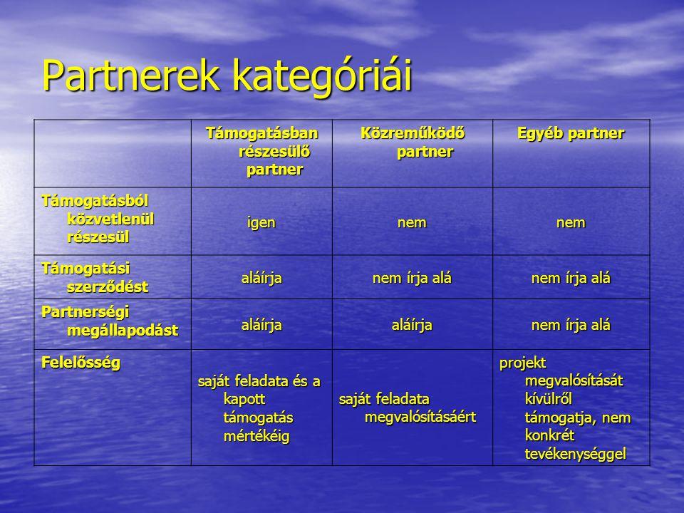 Együttműködési megállapodás 14.(mintában ua., mint a 10.