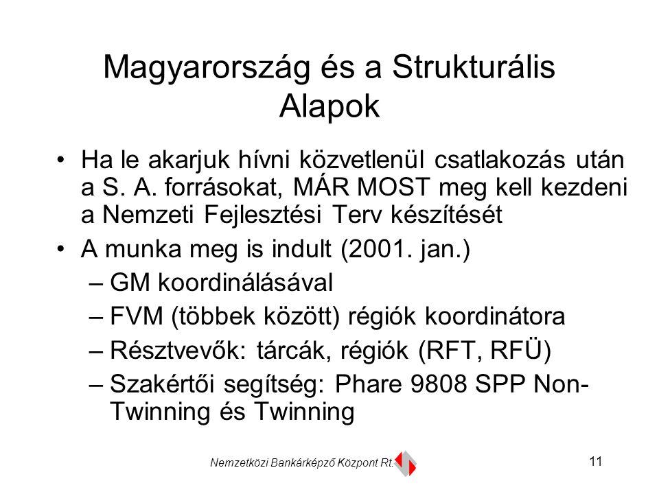 Nemzetközi Bankárképző Központ Rt. 10 Strukturális Alapok (pl.
