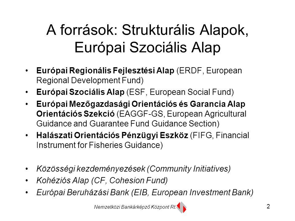 Nemzetközi Bankárképző Központ Rt.