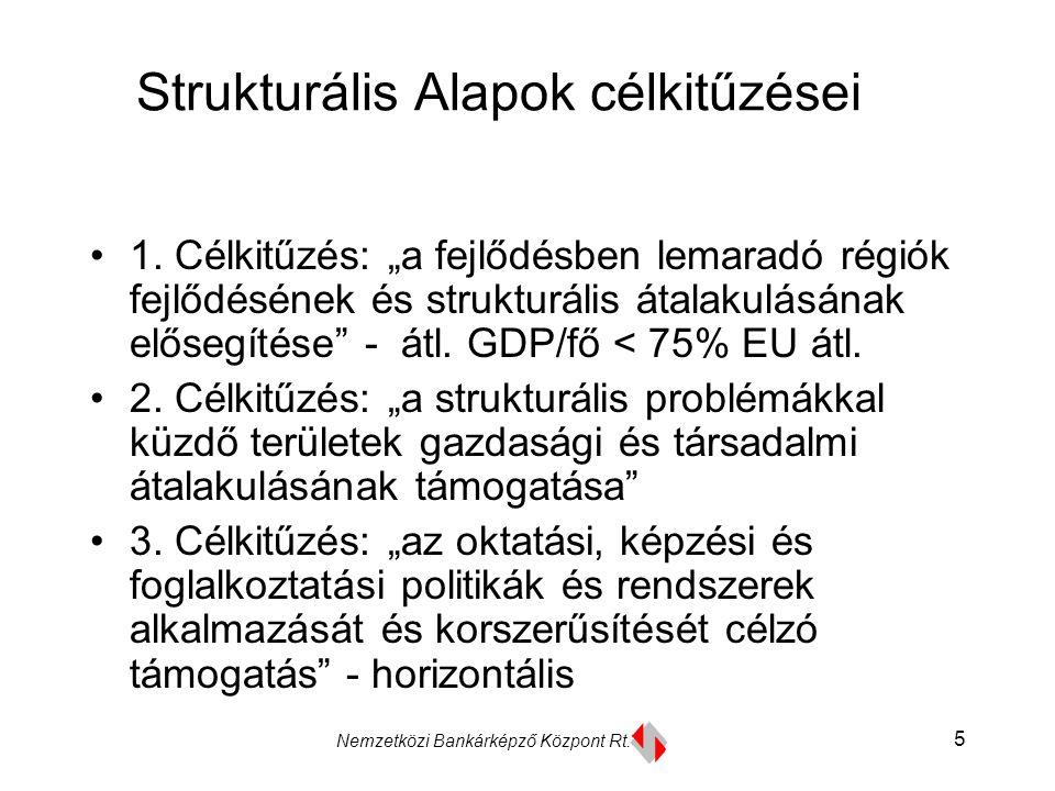 Nemzetközi Bankárképző Központ Rt. 4 Az első lépés: a Nemzeti Fejlesztési Terv 1260/99.