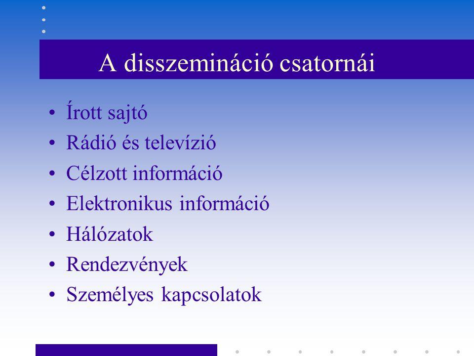 A disszemináció csatornái Írott sajtó Rádió és televízió Célzott információ Elektronikus információ Hálózatok Rendezvények Személyes kapcsolatok
