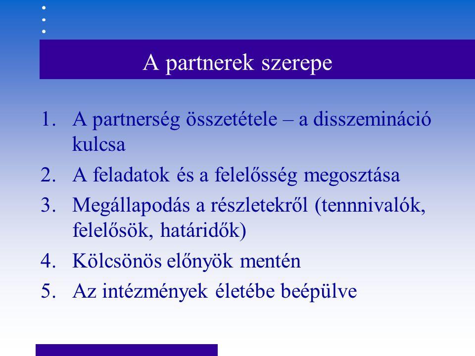 A partnerek szerepe 1.A partnerség összetétele – a disszemináció kulcsa 2.A feladatok és a felelősség megosztása 3.Megállapodás a részletekről (tennnivalók, felelősök, határidők) 4.Kölcsönös előnyök mentén 5.Az intézmények életébe beépülve
