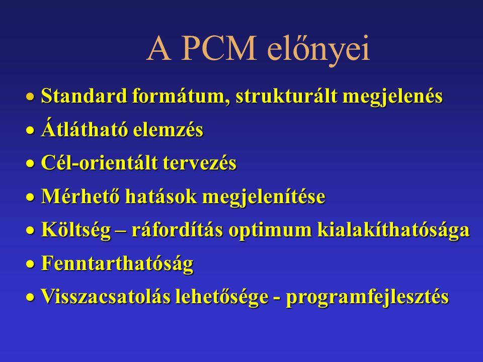 A PCM előnyei  Standard formátum, strukturált megjelenés  Átlátható elemzés  Cél-orientált tervezés  Mérhető hatások megjelenítése  Költség – ráf