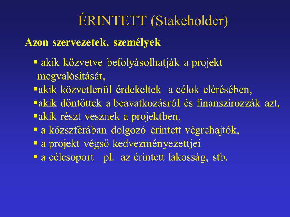 ÉRINTETT (Stakeholder) Azon szervezetek, személyek  akik közvetve befolyásolhatják a projekt megvalósítását,  akik közvetlenül érdekeltek a célok el