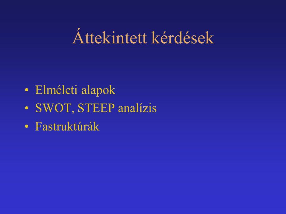 Problémafa II.A problémák negatív szituációt jelentenek.