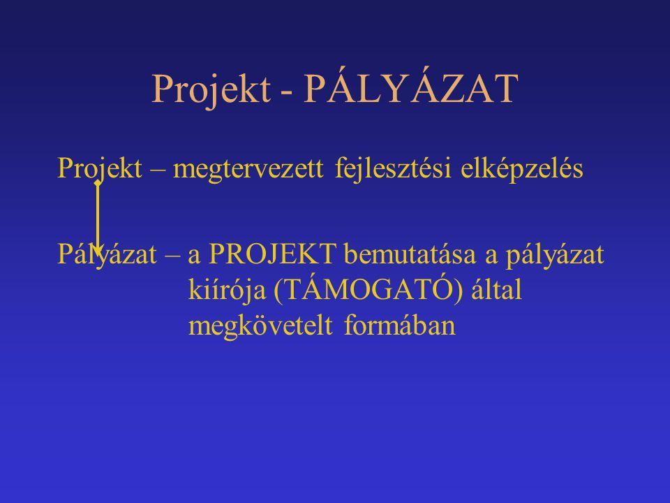 Projekt - PÁLYÁZAT Projekt – megtervezett fejlesztési elképzelés Pályázat – a PROJEKT bemutatása a pályázat kiírója (TÁMOGATÓ) által megkövetelt formá