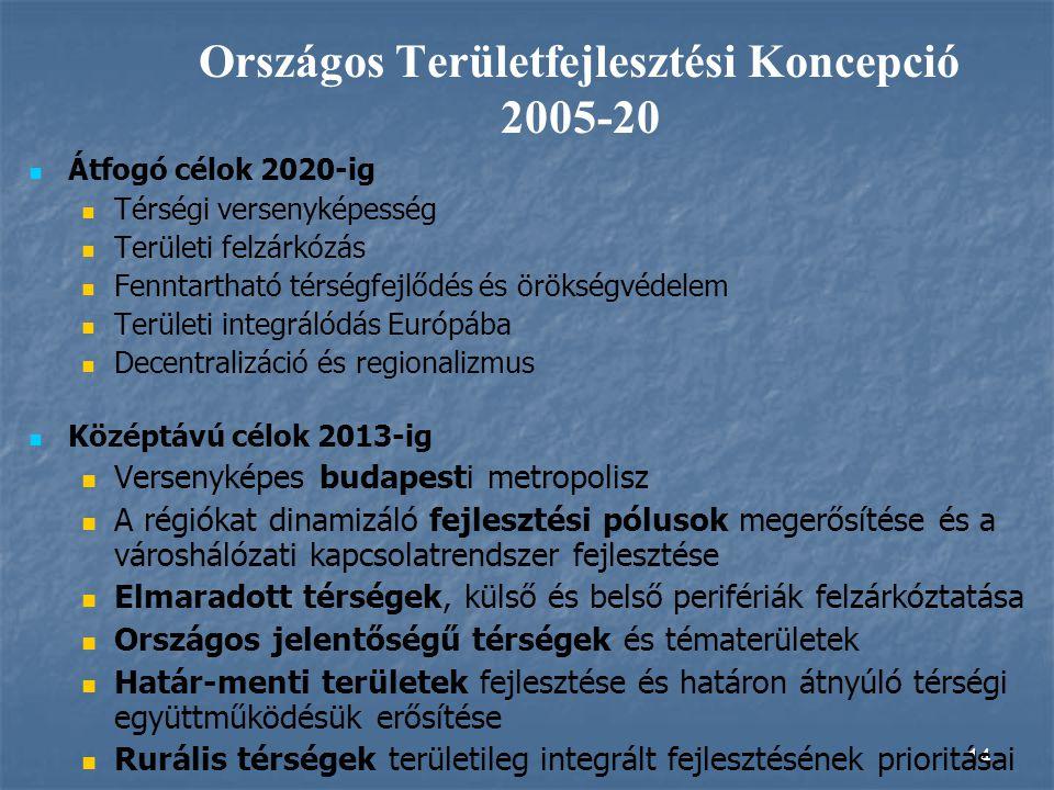 14 Átfogó célok 2020-ig Térségi versenyképesség Területi felzárkózás Fenntartható térségfejlődés és örökségvédelem Területi integrálódás Európába Dece