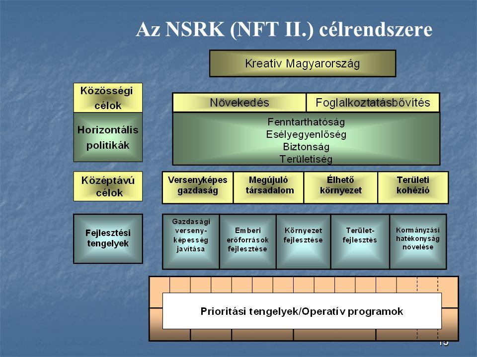 15 Az NSRK (NFT II.) célrendszere