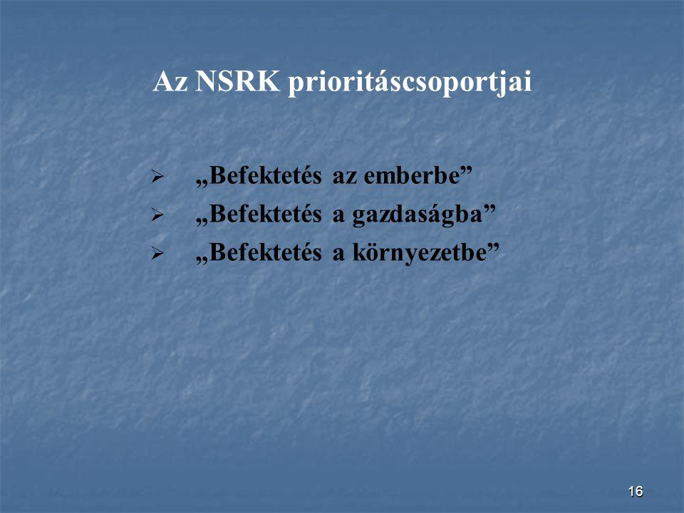 """16 Az NSRK prioritáscsoportjai   """"Befektetés az emberbe""""   """"Befektetés a gazdaságba""""   """"Befektetés a környezetbe"""""""