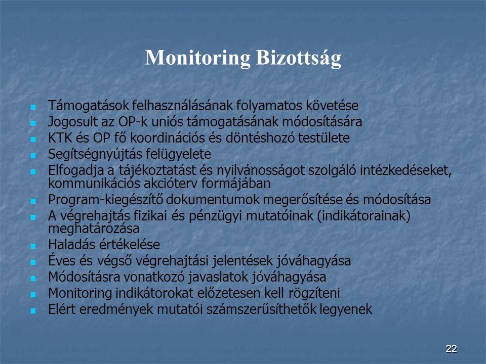 22 Monitoring Bizottság Támogatások felhasználásának folyamatos követése Jogosult az OP-k uniós támogatásának módosítására KTK és OP fő koordinációs é