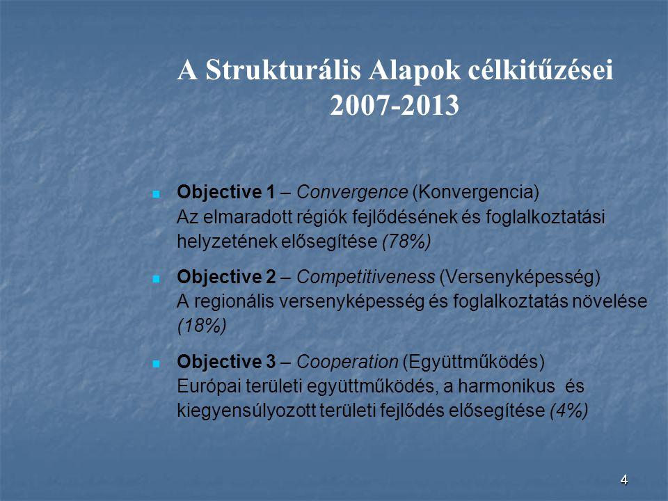 4 A Strukturális Alapok célkitűzései 2007-2013 Objective 1 – Convergence (Konvergencia) Az elmaradott régiók fejlődésének és foglalkoztatási helyzetén