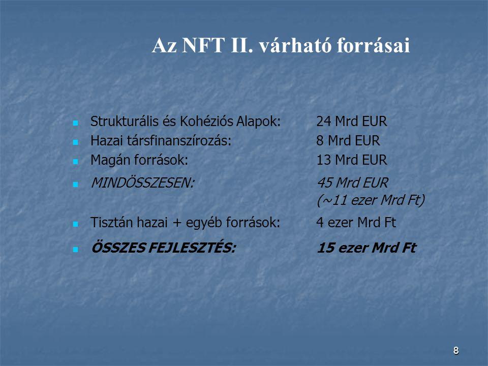 8 Az NFT II. várható forrásai Strukturális és Kohéziós Alapok:24 Mrd EUR Hazai társfinanszírozás: 8 Mrd EUR Magán források:13 Mrd EUR MINDÖSSZESEN: 45