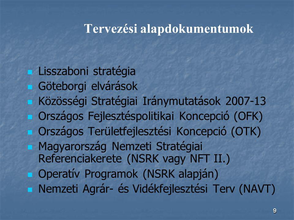 9 Tervezési alapdokumentumok Lisszaboni stratégia Göteborgi elvárások Közösségi Stratégiai Iránymutatások 2007-13 Országos Fejlesztéspolitikai Koncepc