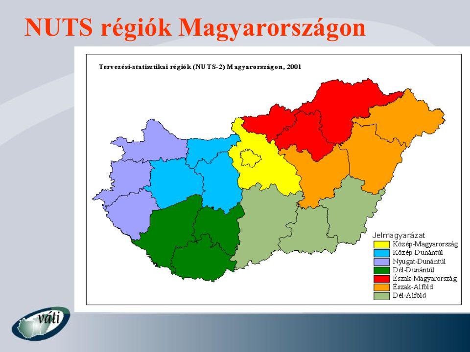 NUTS régiók Magyarországon